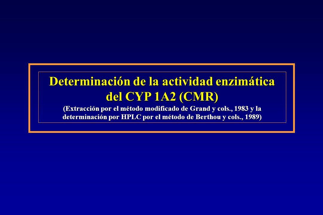 Determinación de la actividad enzimática del CYP 1A2 (CMR) (Extracción por el método modificado de Grand y cols., 1983 y la determinación por HPLC por el método de Berthou y cols., 1989)