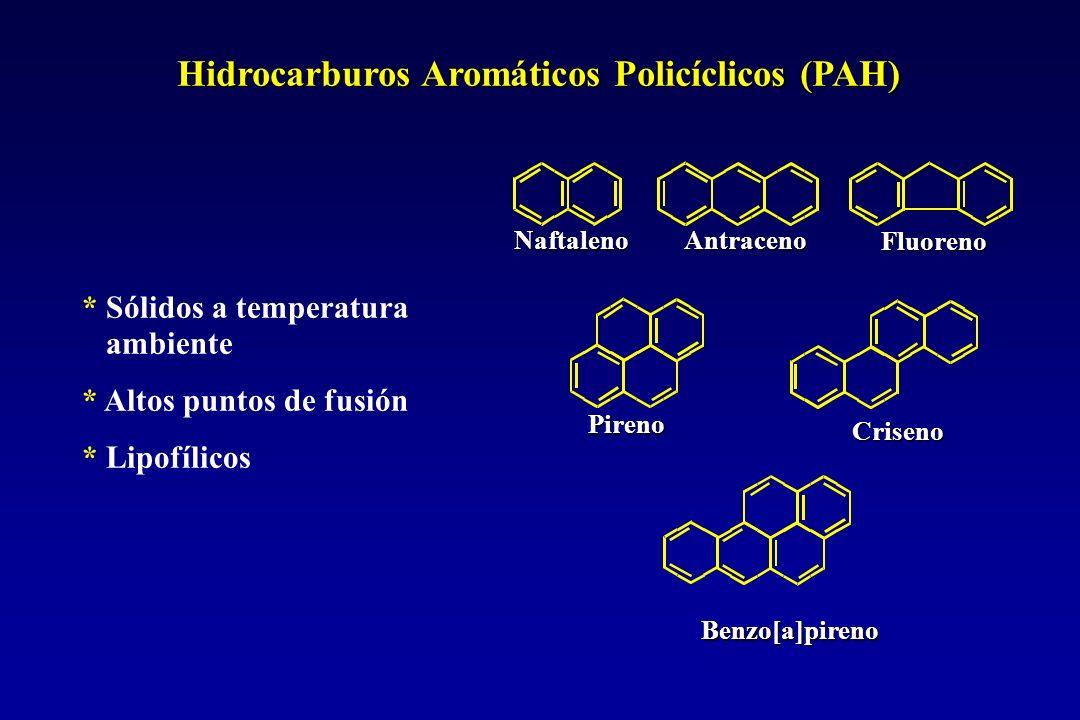 * Sólidos a temperatura ambiente * Altos puntos de fusión * Lipofílicos Hidrocarburos Aromáticos Policíclicos (PAH) NaftalenoAntraceno Fluoreno Pireno Benzo[a]pireno Criseno