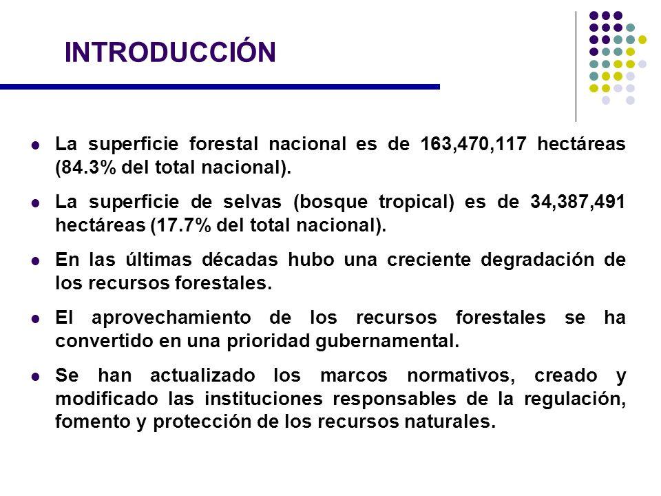 INTRODUCCIÓN La superficie forestal nacional es de 163,470,117 hectáreas (84.3% del total nacional). La superficie de selvas (bosque tropical) es de 3