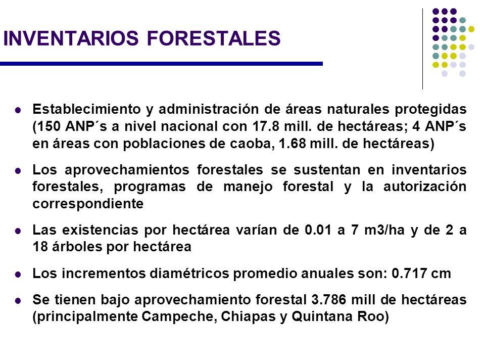 INVENTARIOS FORESTALES Establecimiento y administración de áreas naturales protegidas (150 ANP´s a nivel nacional con 17.8 mill. de hectáreas; 4 ANP´s