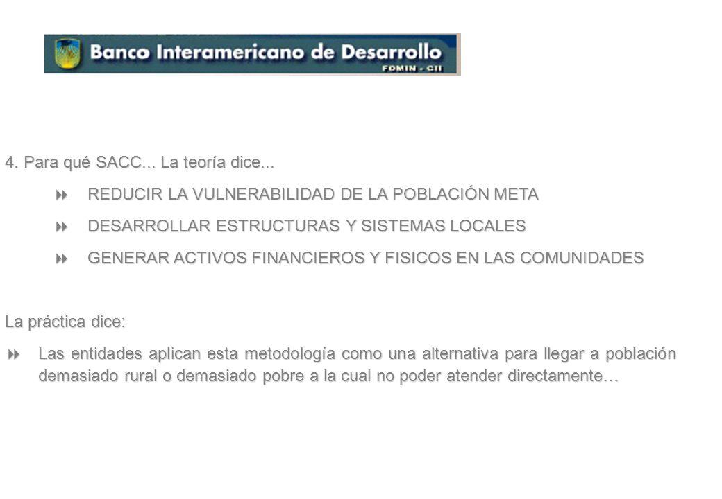 3. Tipos de SACC (1) Iniciados con fondos externos: fondos rotatorios de créditos, ejemplo Ecuador: Prodepine y Colombia, fondos rotatorios de Preside