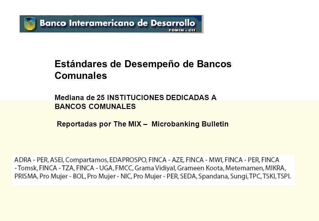 Muchas Gracias Muchas GraciasFerminVivanco Especialista de Microempresa Banco Interamericano de Desarrollo www.iadb.org/sds/msm Ferminv@iadb.org