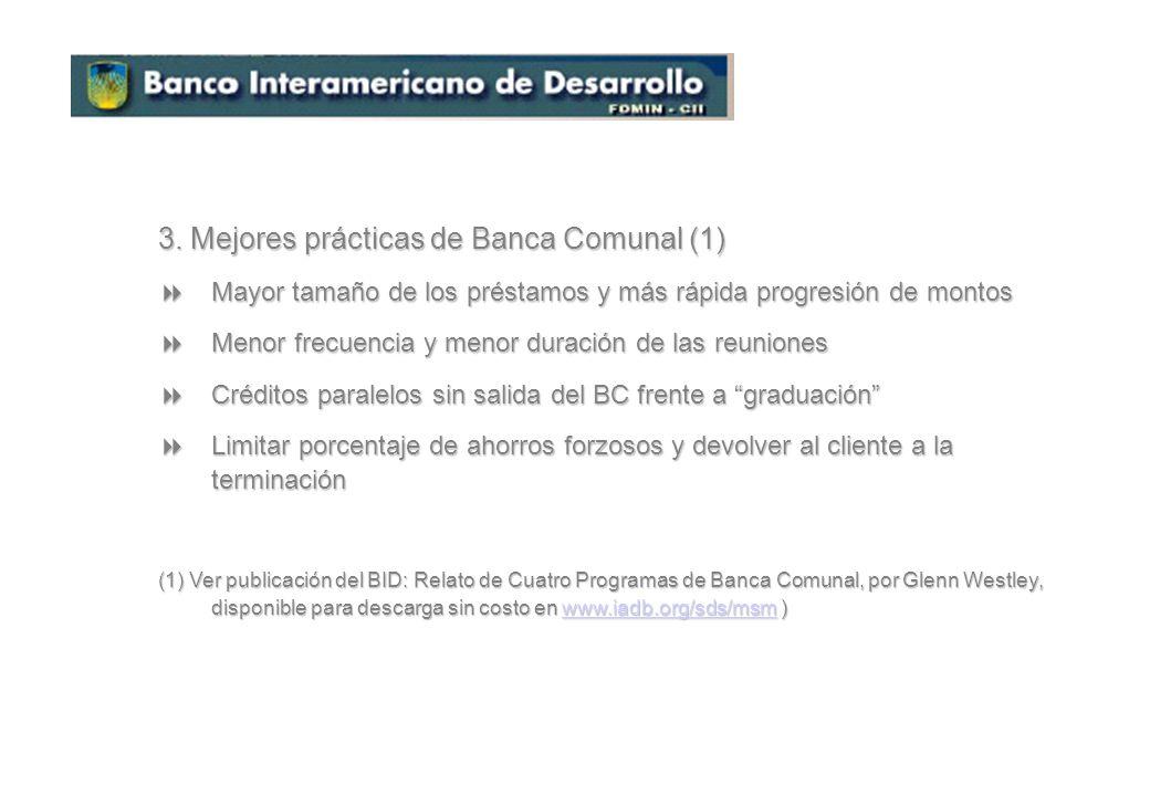 2. Para qué Banca Comunal Crecer rápido (caso Fondo Esperanza Chile, Compartamos México) Crecer rápido (caso Fondo Esperanza Chile, Compartamos México