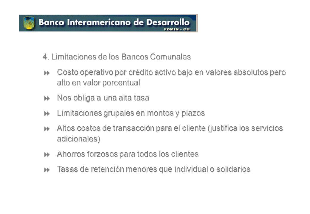 3. Mejores prácticas de Banca Comunal (1) Mayor tamaño de los préstamos y más rápida progresión de montos Mayor tamaño de los préstamos y más rápida p