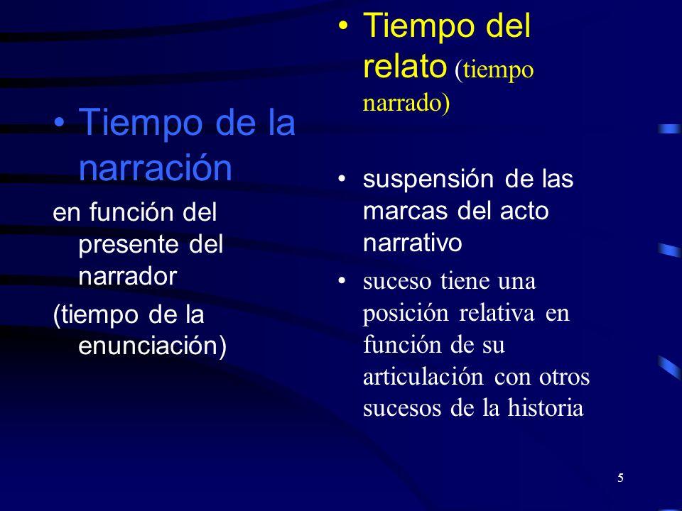 16 Anacronías de los acontecimientos en el discurso narrativo distorsión temporal entre el orden en que se suceden esos mismos acontecimientos en la historia Alcance Amplitud Distancia temporal duración entre H y pasado evocado