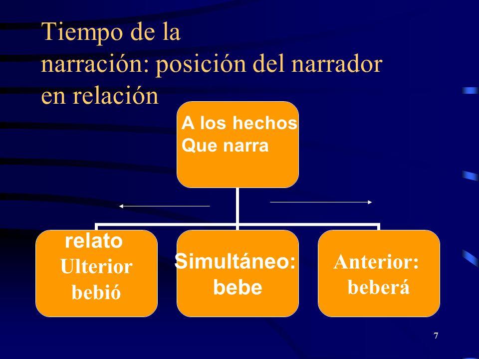 7 Tiempo de la narración: posición del narrador en relación A los hechos Que narra relato Ulterior bebió Simultáneo: bebe Anterior: beberá