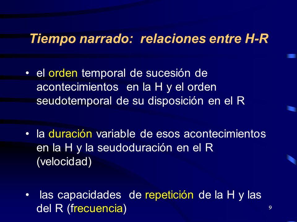9 Tiempo narrado: relaciones entre H-R el orden temporal de sucesión de acontecimientos en la H y el orden seudotemporal de su disposición en el R la duración variable de esos acontecimientos en la H y la seudoduración en el R (velocidad) las capacidades de repetición de la H y las del R (frecuencia)
