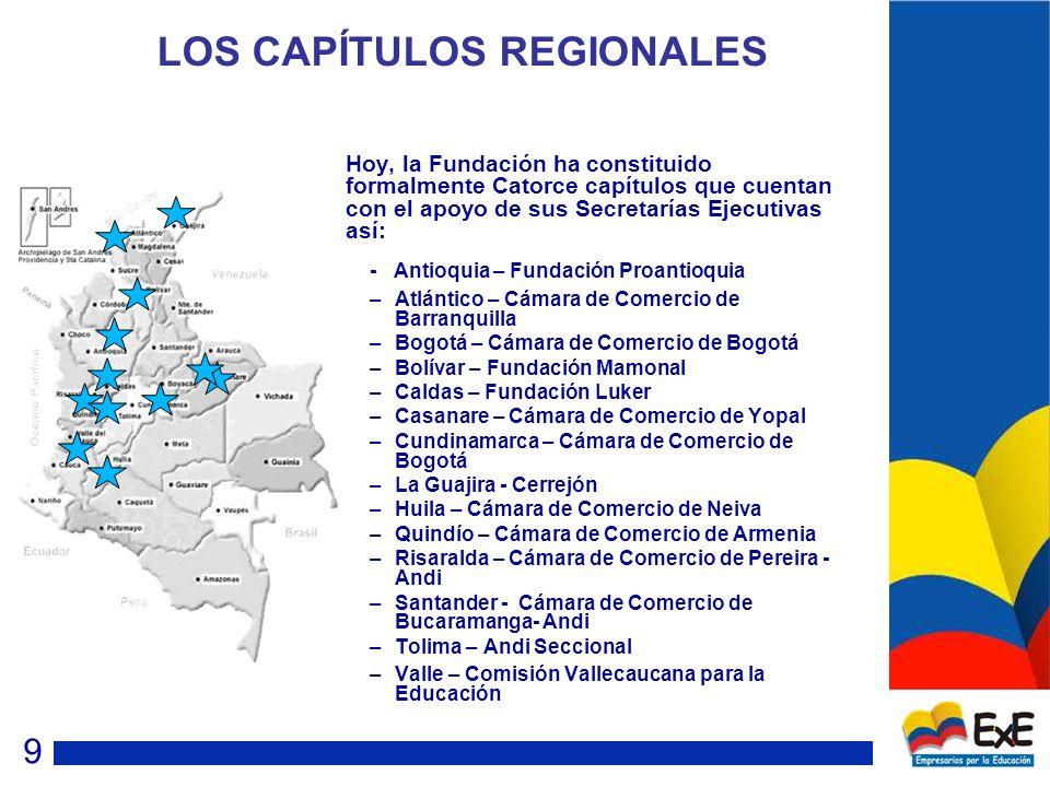LOS CAPÍTULOS REGIONALES Hoy, la Fundación ha constituido formalmente Catorce capítulos que cuentan con el apoyo de sus Secretarías Ejecutivas así: - Antioquia – Fundación Proantioquia –Atlántico – Cámara de Comercio de Barranquilla –Bogotá – Cámara de Comercio de Bogotá –Bolívar – Fundación Mamonal –Caldas – Fundación Luker –Casanare – Cámara de Comercio de Yopal –Cundinamarca – Cámara de Comercio de Bogotá –La Guajira - Cerrejón –Huila – Cámara de Comercio de Neiva –Quindío – Cámara de Comercio de Armenia –Risaralda – Cámara de Comercio de Pereira - Andi –Santander - Cámara de Comercio de Bucaramanga- Andi –Tolima – Andi Seccional –Valle – Comisión Vallecaucana para la Educación 9