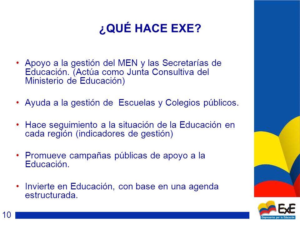 ¿QUÉ HACE EXE. Apoyo a la gestión del MEN y las Secretarías de Educación.