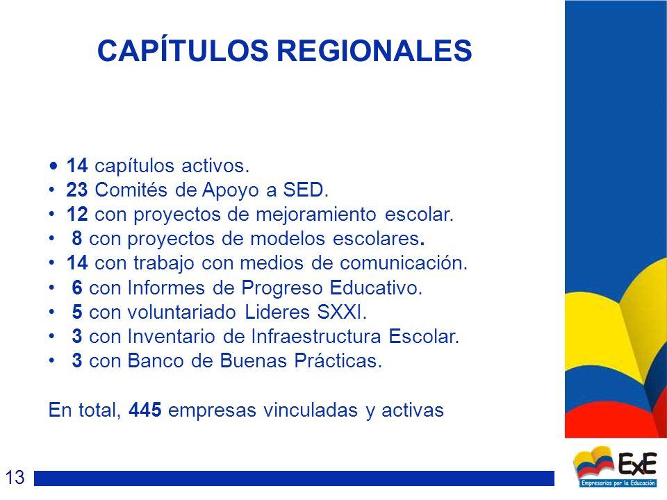 CAPÍTULOS REGIONALES 14 capítulos activos. 23 Comités de Apoyo a SED.