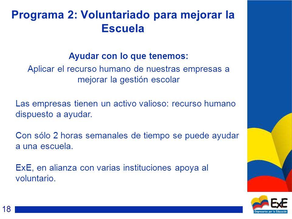 Programa 2: Voluntariado para mejorar la Escuela Ayudar con lo que tenemos: Aplicar el recurso humano de nuestras empresas a mejorar la gestión escolar Las empresas tienen un activo valioso: recurso humano dispuesto a ayudar.