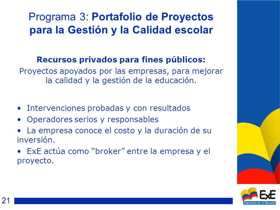 Programa 3: Portafolio de Proyectos para la Gestión y la Calidad escolar Recursos privados para fines públicos: Proyectos apoyados por las empresas, para mejorar la calidad y la gestión de la educación.