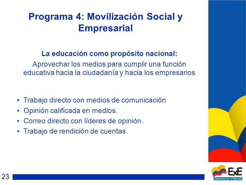 Programa 4: Movilización Social y Empresarial La educación como propósito nacional: Aprovechar los medios para cumplir una función educativa hacia la ciudadanía y hacia los empresarios Trabajo directo con medios de comunicación Opinión calificada en medios.