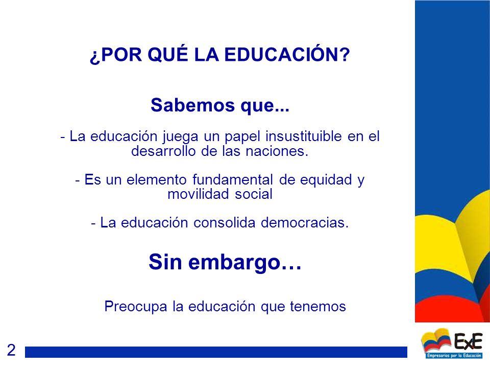 Sabemos que... - La educación juega un papel insustituible en el desarrollo de las naciones.