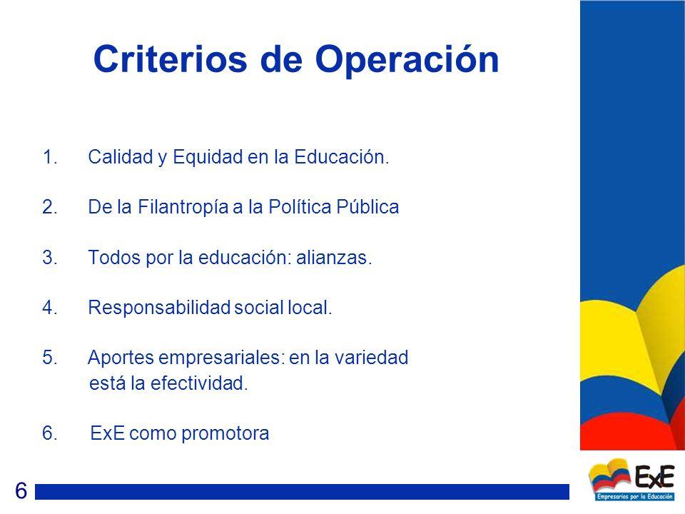 Criterios de Operación 1.Calidad y Equidad en la Educación.