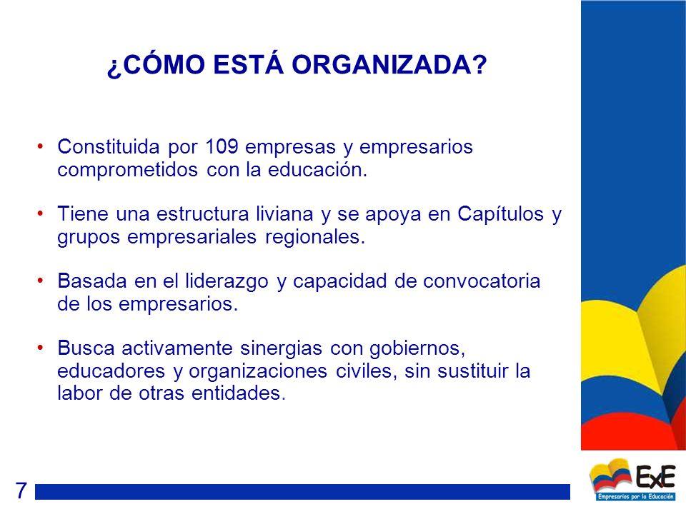 ¿CÓMO ESTÁ ORGANIZADA. Constituida por 109 empresas y empresarios comprometidos con la educación.