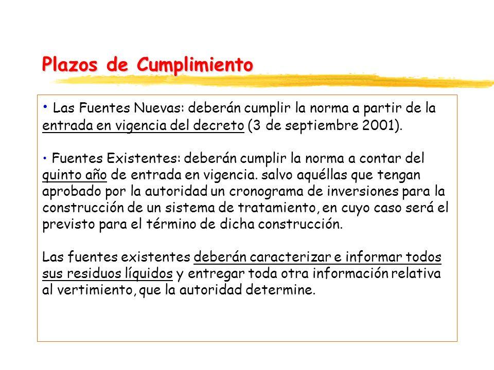 Plazos de Cumplimiento Las Fuentes Nuevas: deberán cumplir la norma a partir de la entrada en vigencia del decreto (3 de septiembre 2001). Fuentes Exi