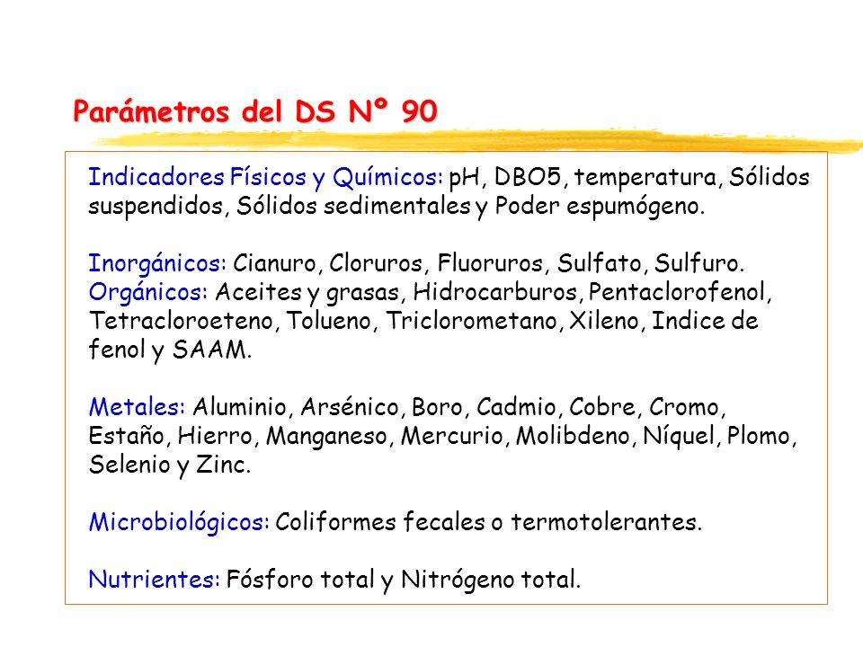 Parámetros del DS Nº 90 Indicadores Físicos y Químicos: pH, DBO5, temperatura, Sólidos suspendidos, Sólidos sedimentales y Poder espumógeno. Inorgánic