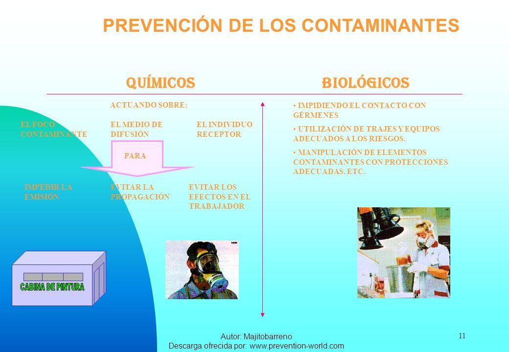 Autor: Majitobarreno Descarga ofrecida por: www.prevention-world.com 11 PREVENCIÓN DE LOS CONTAMINANTES QUÍMICOSBIOLÓGICOS ACTUANDO SOBRE: EL FOCO CON