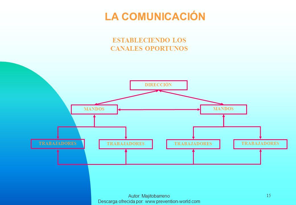 Autor: Majitobarreno Descarga ofrecida por: www.prevention-world.com 15 LA COMUNICACIÓN ESTABLECIENDO LOS CANALES OPORTUNOS DIRECCIÓN MANDOS TRABAJADO