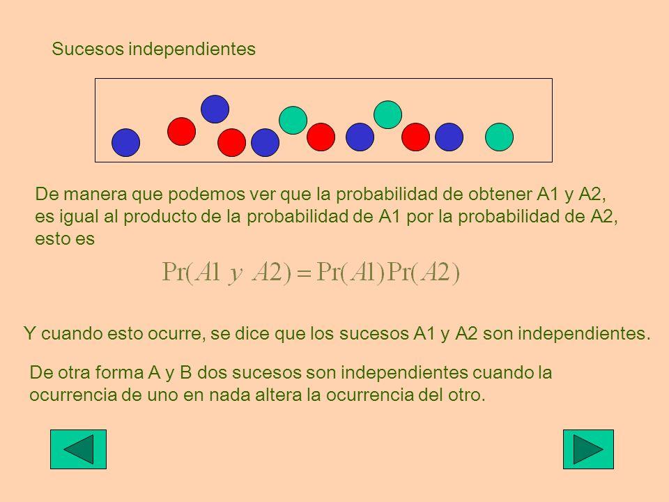 Sucesos independientes De manera que podemos ver que la probabilidad de obtener A1 y A2, es igual al producto de la probabilidad de A1 por la probabil