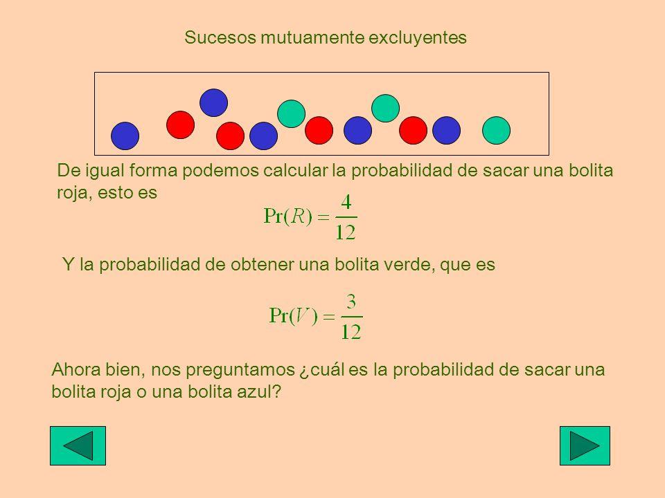 Sucesos mutuamente excluyentes De igual forma podemos calcular la probabilidad de sacar una bolita roja, esto es Y la probabilidad de obtener una boli