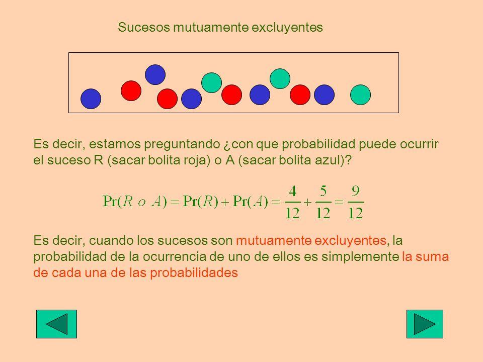 Sucesos mutuamente excluyentes Es decir, estamos preguntando ¿con que probabilidad puede ocurrir el suceso R (sacar bolita roja) o A (sacar bolita azu