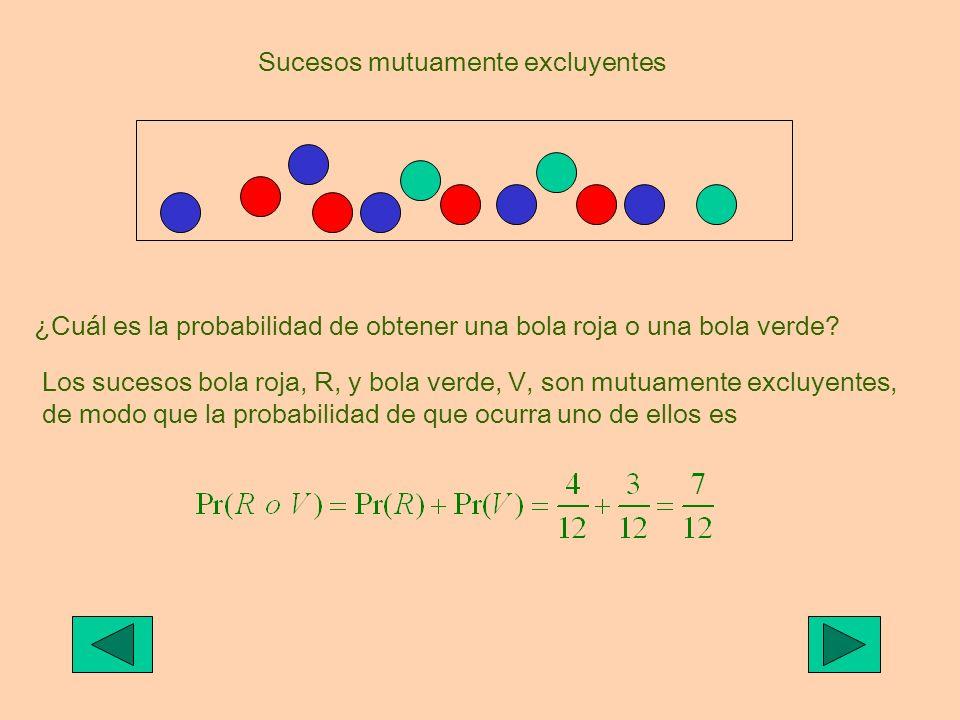 Sucesos mutuamente excluyentes ¿Cuál es la probabilidad de obtener una bola roja o una bola verde? Los sucesos bola roja, R, y bola verde, V, son mutu