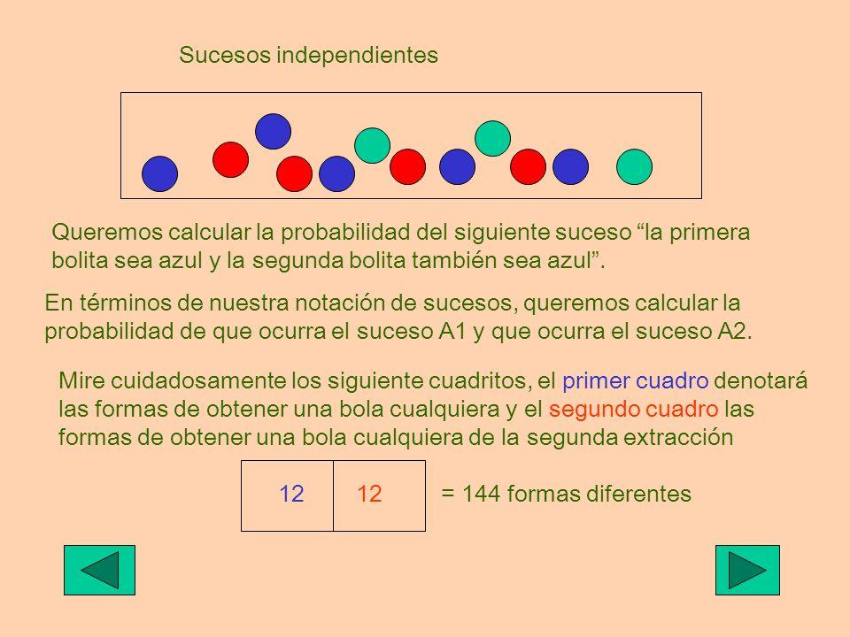 Sucesos independientes Queremos calcular la probabilidad del siguiente suceso la primera bolita sea azul y la segunda bolita también sea azul. En térm