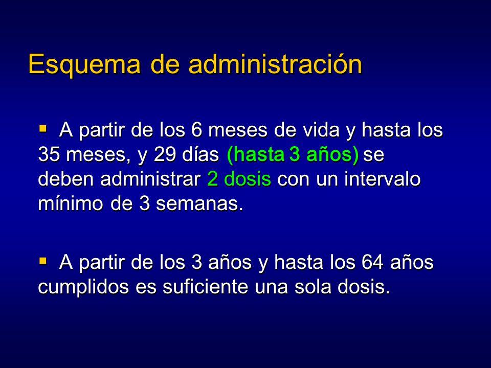 Esquema de administración A partir de los 6 meses de vida y hasta los 35 meses, y 29 días (hasta 3 años) se deben administrar 2 dosis con un intervalo