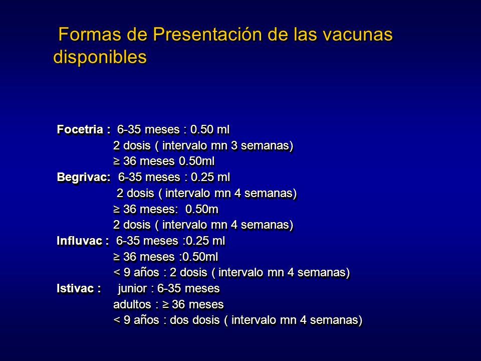 Focetria : 6-35 meses : 0.50 ml 2 dosis ( intervalo mn 3 semanas) 2 dosis ( intervalo mn 3 semanas) 36 meses 0.50ml 36 meses 0.50ml Begrivac: 6-35 mes