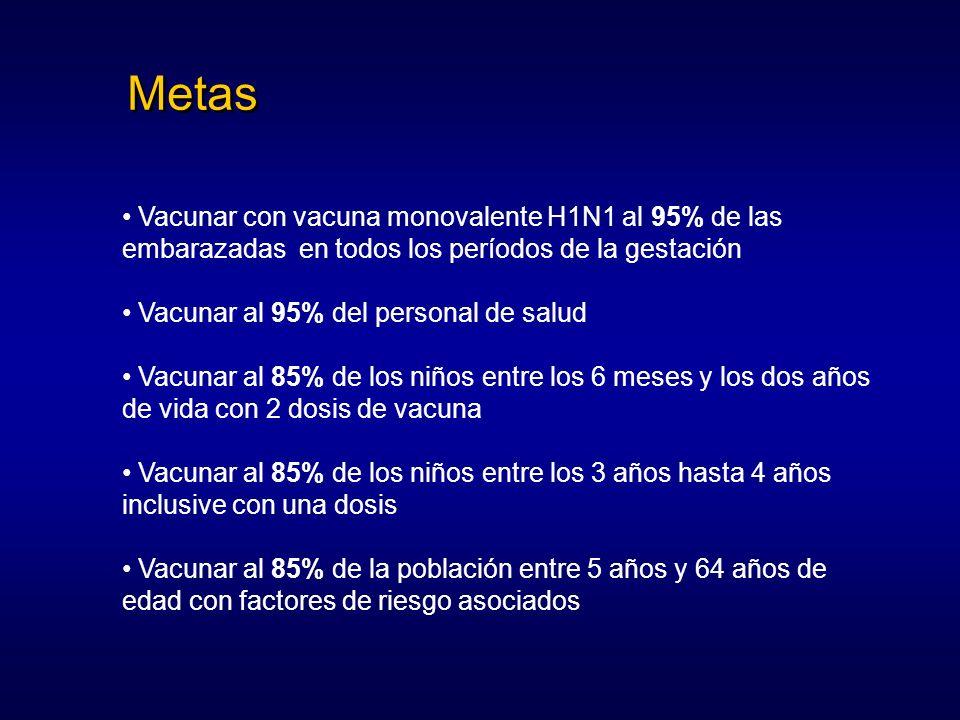 Vacunar con vacuna monovalente H1N1 al 95% de las embarazadas en todos los períodos de la gestación Vacunar al 95% del personal de salud Vacunar al 85
