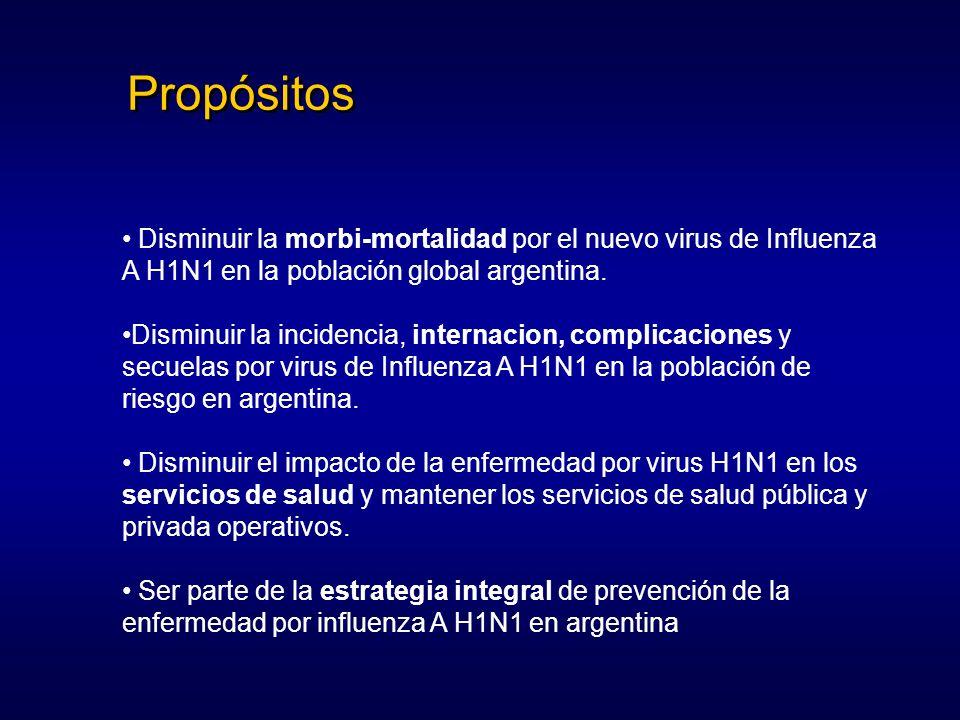 Disminuir la morbi-mortalidad por el nuevo virus de Influenza A H1N1 en la población global argentina. Disminuir la incidencia, internacion, complicac