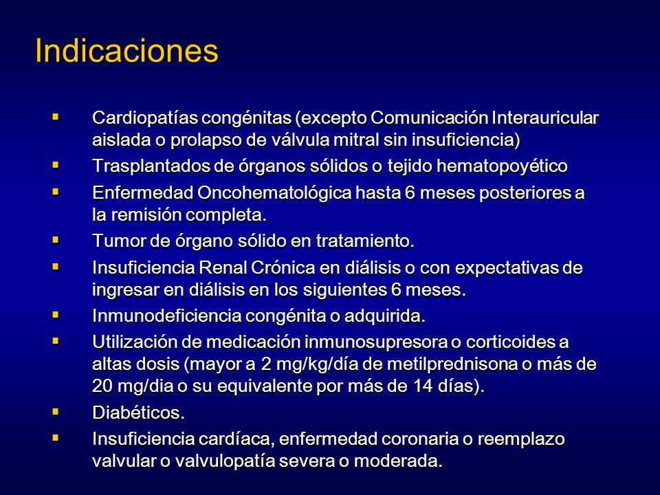 Cardiopatías congénitas (excepto Comunicación Interauricular aislada o prolapso de válvula mitral sin insuficiencia) Trasplantados de órganos sólidos