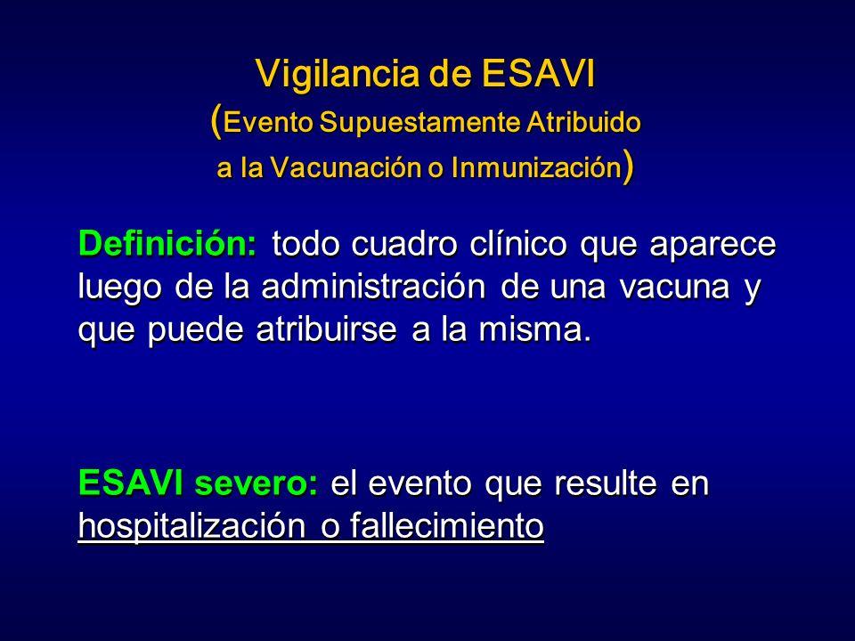 Vigilancia de ESAVI ( Evento Supuestamente Atribuido a la Vacunación o Inmunización ) Definición: todo cuadro clínico que aparece luego de la administ
