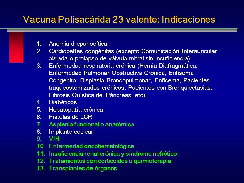 Vacuna Polisacárida 23 valente: Indicaciones 1.Anemia drepanocítica 2.Cardiopatías congénitas (excepto Comunicación Interauricular aislada o prolapso