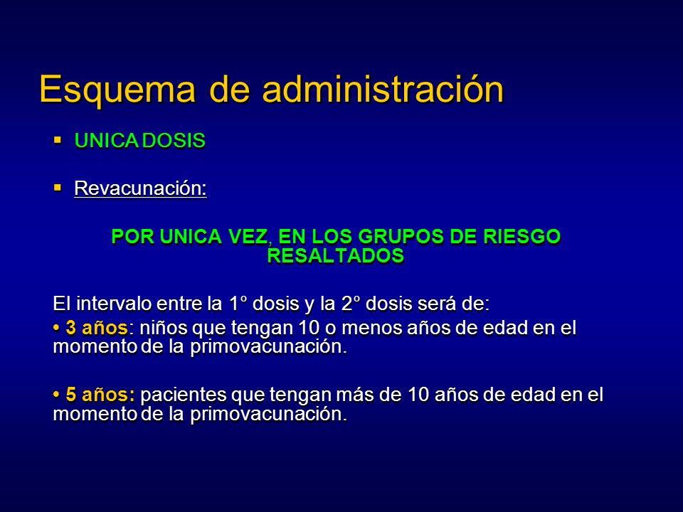 Esquema de administración UNICA DOSIS Revacunación: POR UNICA VEZ, EN LOS GRUPOS DE RIESGO RESALTADOS El intervalo entre la 1° dosis y la 2° dosis ser