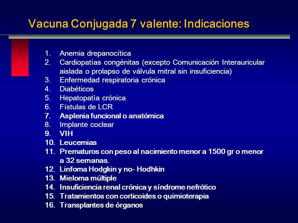 Vacuna Conjugada 7 valente: Indicaciones 1.Anemia drepanocítica 2.Cardiopatías congénitas (excepto Comunicación Interauricular aislada o prolapso de v