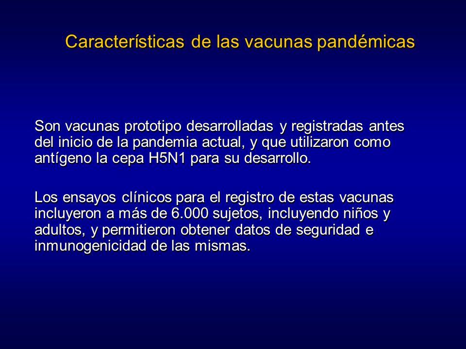 Características de las vacunas pandémicas Son vacunas prototipo desarrolladas y registradas antes del inicio de la pandemia actual, y que utilizaron c