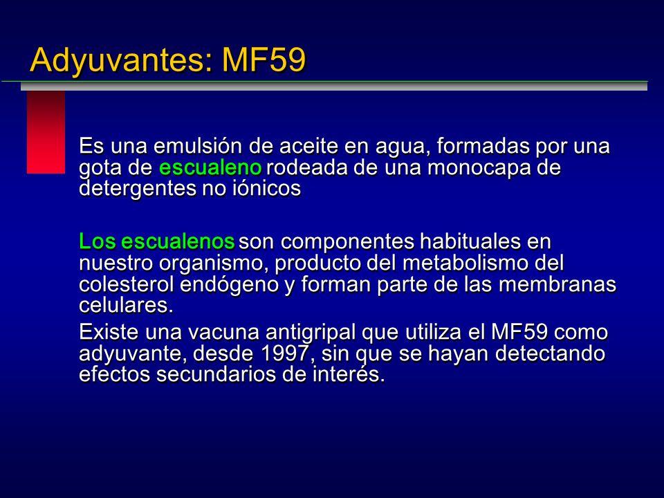 Adyuvantes: MF59 Es una emulsión de aceite en agua, formadas por una gota de escualeno rodeada de una monocapa de detergentes no iónicos Los escualeno