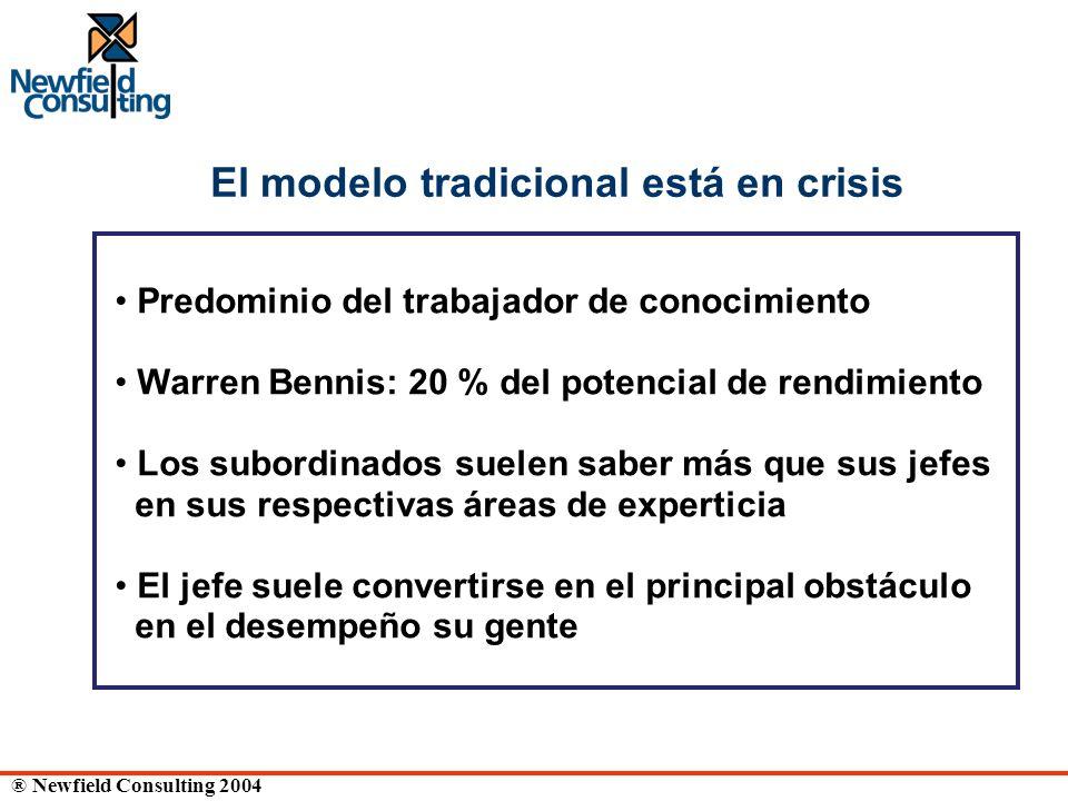 ® Newfield Consulting 2004 El modelo tradicional está en crisis Predominio del trabajador de conocimiento Warren Bennis: 20 % del potencial de rendimi