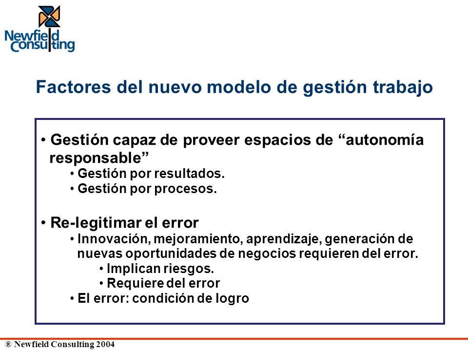 ® Newfield Consulting 2004 Factores del nuevo modelo de gestión trabajo Gestión capaz de proveer espacios de autonomía responsable Gestión por resulta