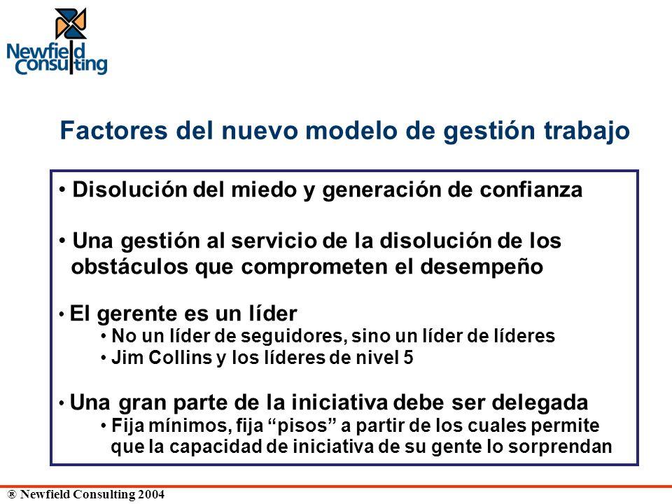 ® Newfield Consulting 2004 Factores del nuevo modelo de gestión trabajo Disolución del miedo y generación de confianza Una gestión al servicio de la d