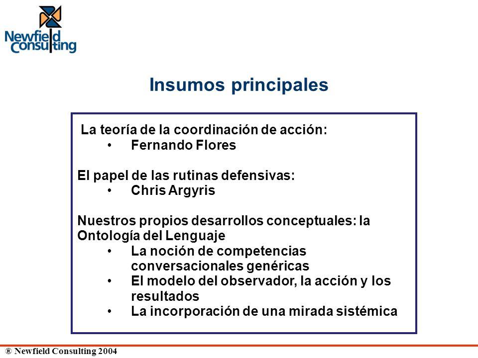 ® Newfield Consulting 2004 Insumos principales La teoría de la coordinación de acción: Fernando Flores El papel de las rutinas defensivas: Chris Argyr