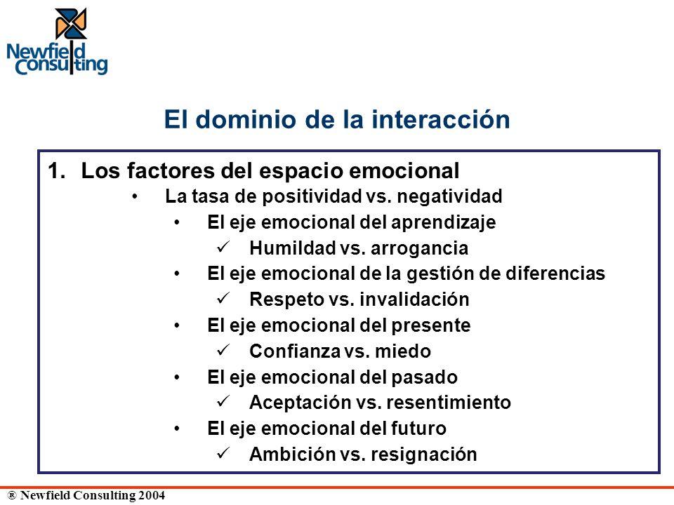 ® Newfield Consulting 2004 El dominio de la interacción 1. Los factores del espacio emocional La tasa de positividad vs. negatividad El eje emocional