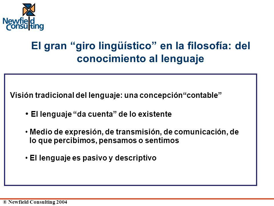 ® Newfield Consulting 2004 El gran giro lingüístico en la filosofía: del conocimiento al lenguaje Visión tradicional del lenguaje: una concepciónconta