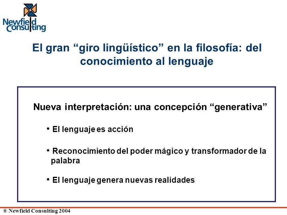 ® Newfield Consulting 2004 El gran giro lingüístico en la filosofía: del conocimiento al lenguaje Nueva interpretación: una concepción generativa El l