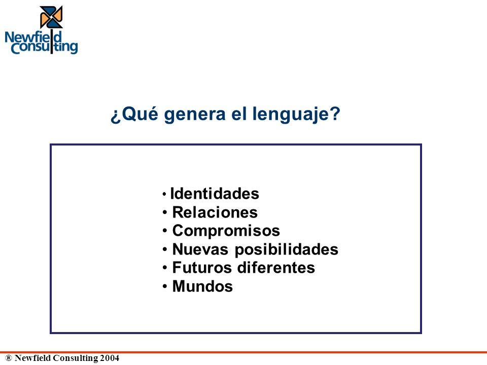 ® Newfield Consulting 2004 ¿Qué genera el lenguaje? Identidades Relaciones Compromisos Nuevas posibilidades Futuros diferentes Mundos