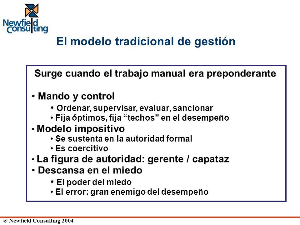 ® Newfield Consulting 2004 El modelo tradicional de gestión Surge cuando el trabajo manual era preponderante Mando y control Ordenar, supervisar, eval