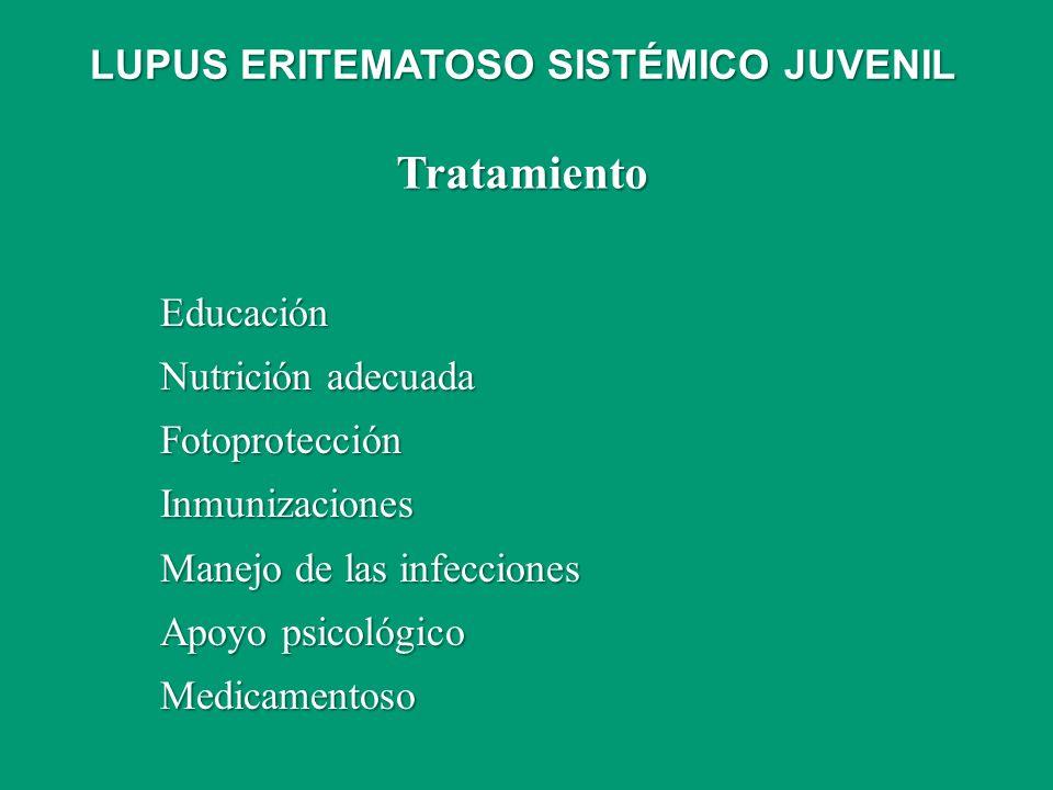 Tratamiento Educación Nutrición adecuada FotoprotecciónInmunizaciones Manejo de las infecciones Apoyo psicológico Medicamentoso LUPUS ERITEMATOSO SIST